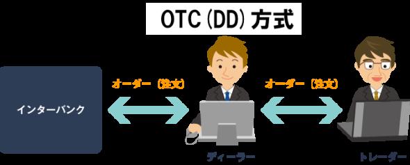 otc-590x237