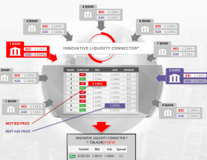tradeview_platform