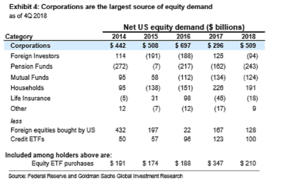 米株恒常的上昇の秘密はやはり自社株買いにあった