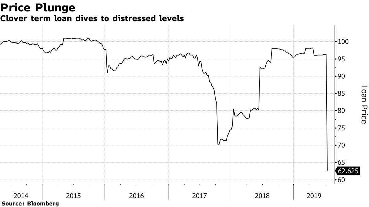 またしてもレバレッジドローン市場に危険信号