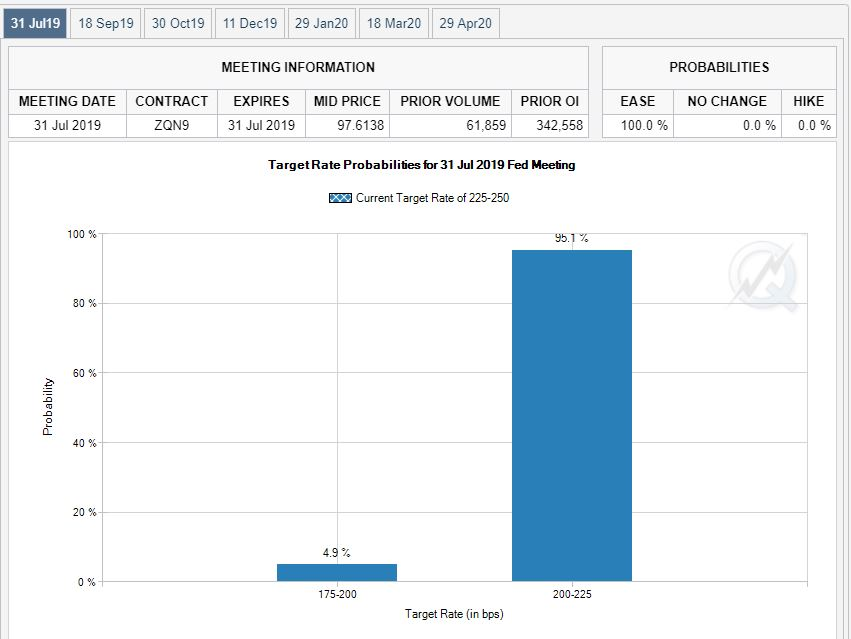 雇用統計好結果で上昇のドル円~週明けこのまま上昇できるか