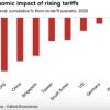 想像以上に具合の悪いところに来ている中国経済~本当は米中協議早期妥結をはかりたい状況か