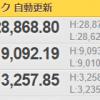 年明け米株相場は年末のセンチメントを引き継ぎ爆謄~どこまで続くかに注目