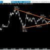 相場ウイークリー・あらゆる通貨に対して強含むドルの動きを追う展開