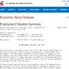 5日の発表で相場爆謄になった米国の雇用統計についてあららめて考えて見る
