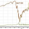 ようやく金融市場でのドル不足解消の見込み~この先ドル安が示現するかどうかに注目
