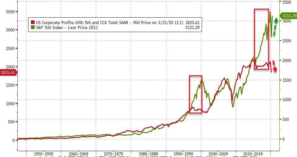 米株相場上昇に微妙な変化~いきなりの反転下落に注意すべき時間帯に