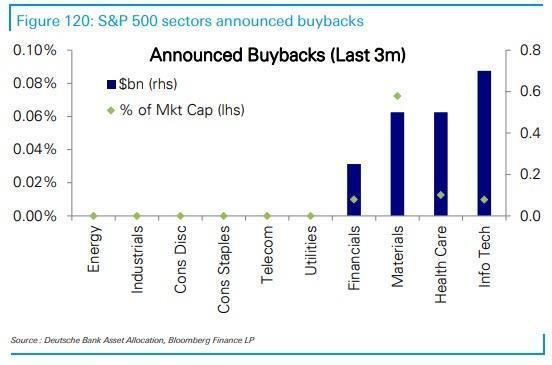 コロナ収束見通しでも史上最高値更新を続ける米株~この動きについていけない理由とは