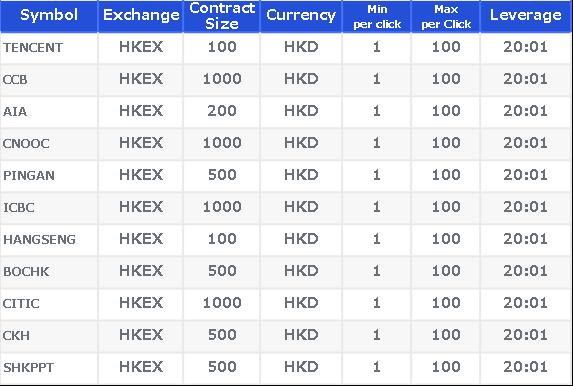 VANTAGE FXのキャッシュバック口座開設