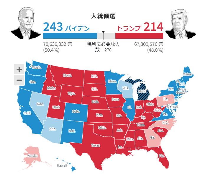結局法廷闘争突入必至の米国大統領選挙