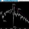 相場ウイークリー・すっかり動かなくなった為替市場~次なるテーマ待ちの状態
