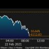 上昇しすぎのビットコイン~一気に巻き戻せば金融市場全体の下落原因に