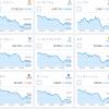 空中遊泳状態の仮想通貨価格~ほかの相場への影響が気になるところ